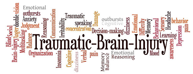 traumatic-brain-injury-wordcloud